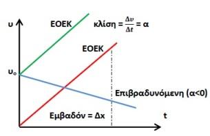 FigA-diagrama