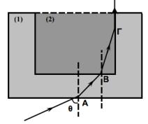 5oSet-Fig9