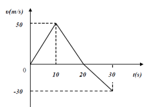 Fig2-Dyn2015